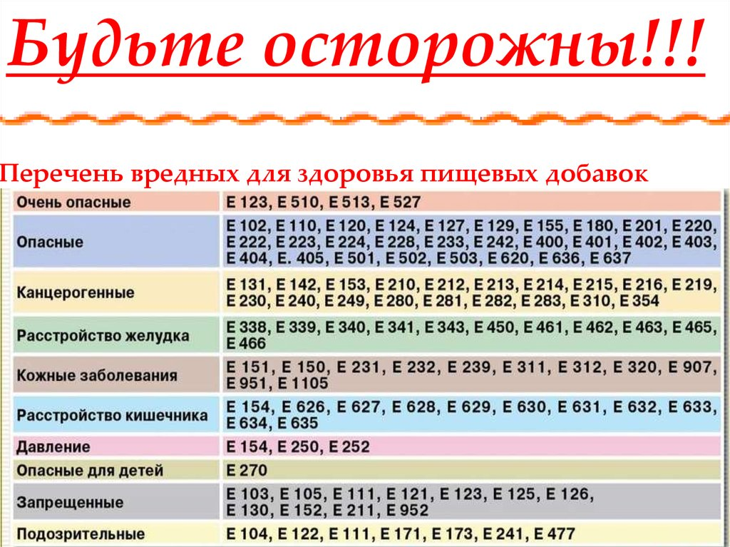 Инкубатор:e-katalog