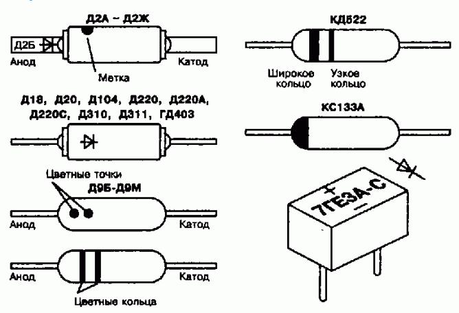 Маркировка стабилитронов: детальное описание | 1posvetu.ru
