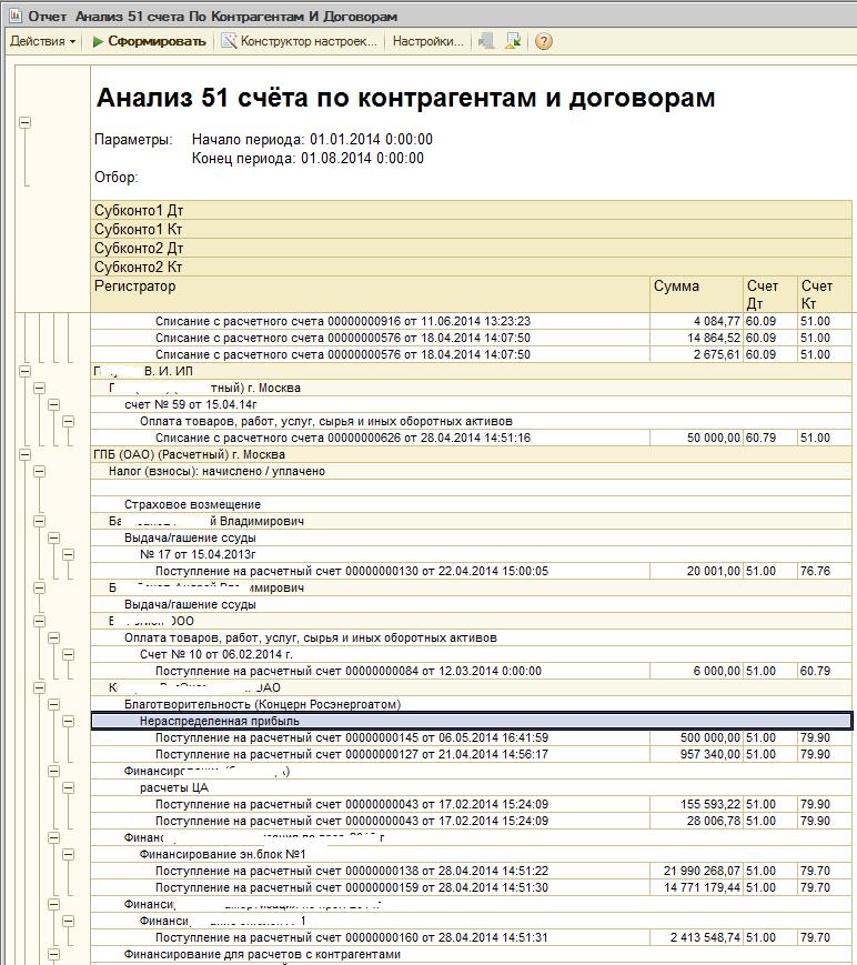 План счетов бухгалтерского учета - характеристики счетов: субконто