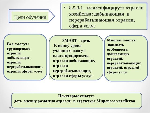 Сфера услуг — википедия. что такое сфера услуг