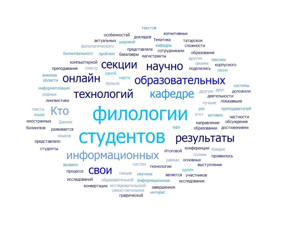 Чем отличается филолог от лингвиста | университет синергия