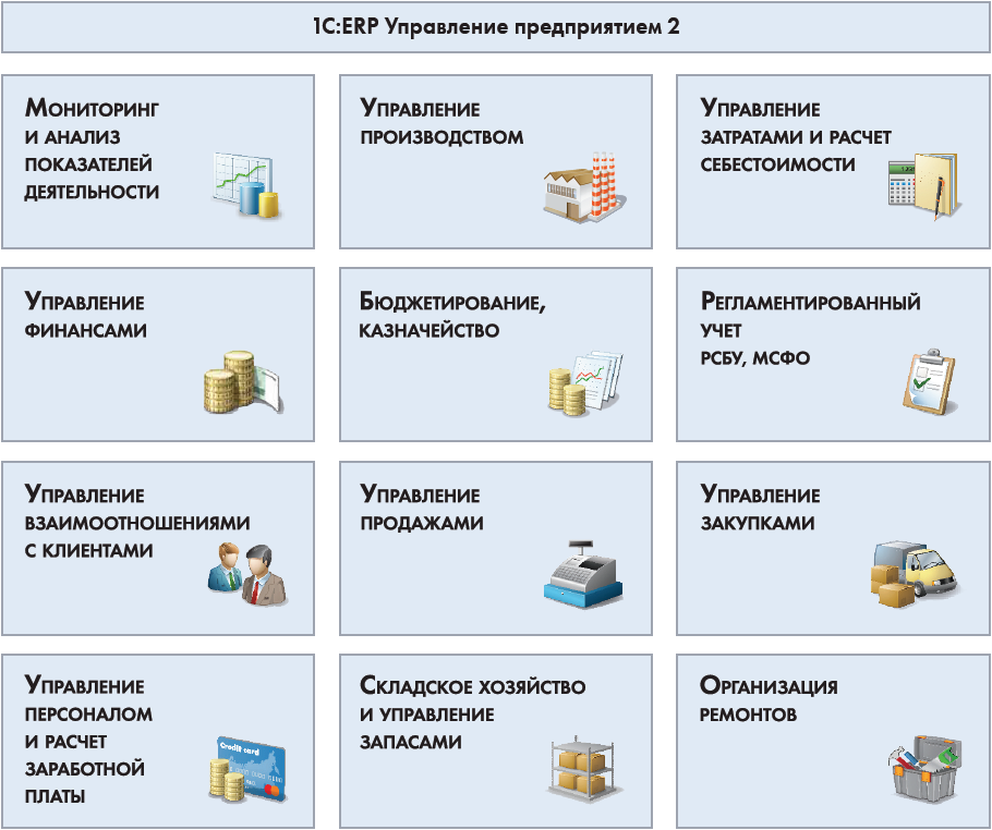 Erp системы: что это простыми словами, плюсы и минусы erp, обзор. что такое erp-система? планирование финансовых ресурсов предприятия - врач-информ
