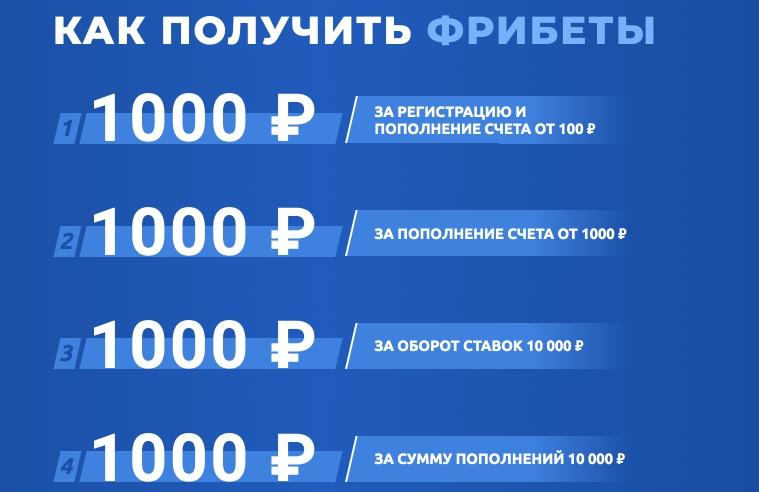 Мостбет - обзор букмекерской конторы mostbet.ru