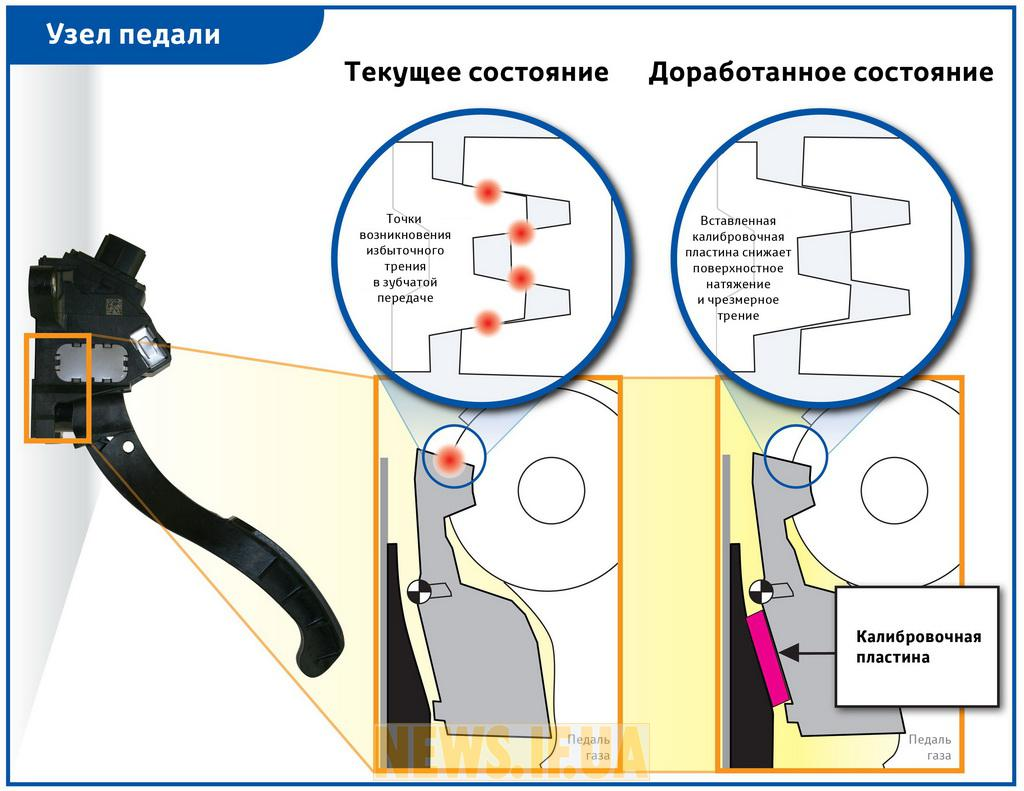 Московский акселератор