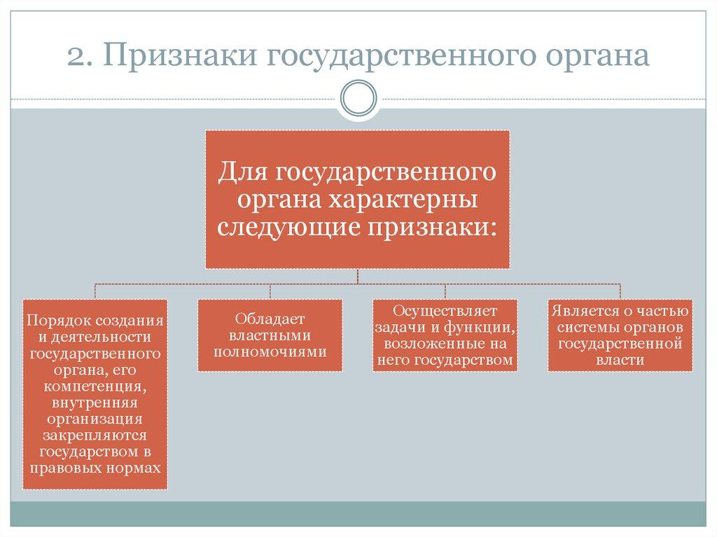 Государственный орган