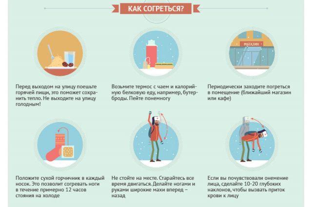 Обморожения – причины, симптомы, степени, первая помощь, способы лечения