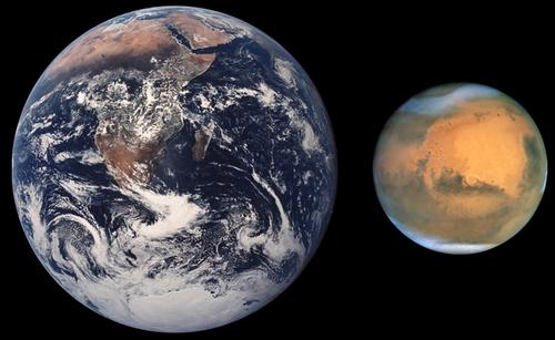 Красная планета марс: характеристики и состав, климат, атмосфера и орбита вращения, исследования