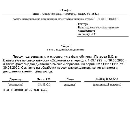 Бакалавр, магистр, специалист. уровни образования в россии