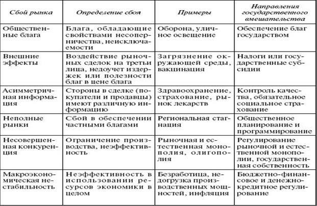 Экономическое благо - это что такое? производство экономических благ :: syl.ru