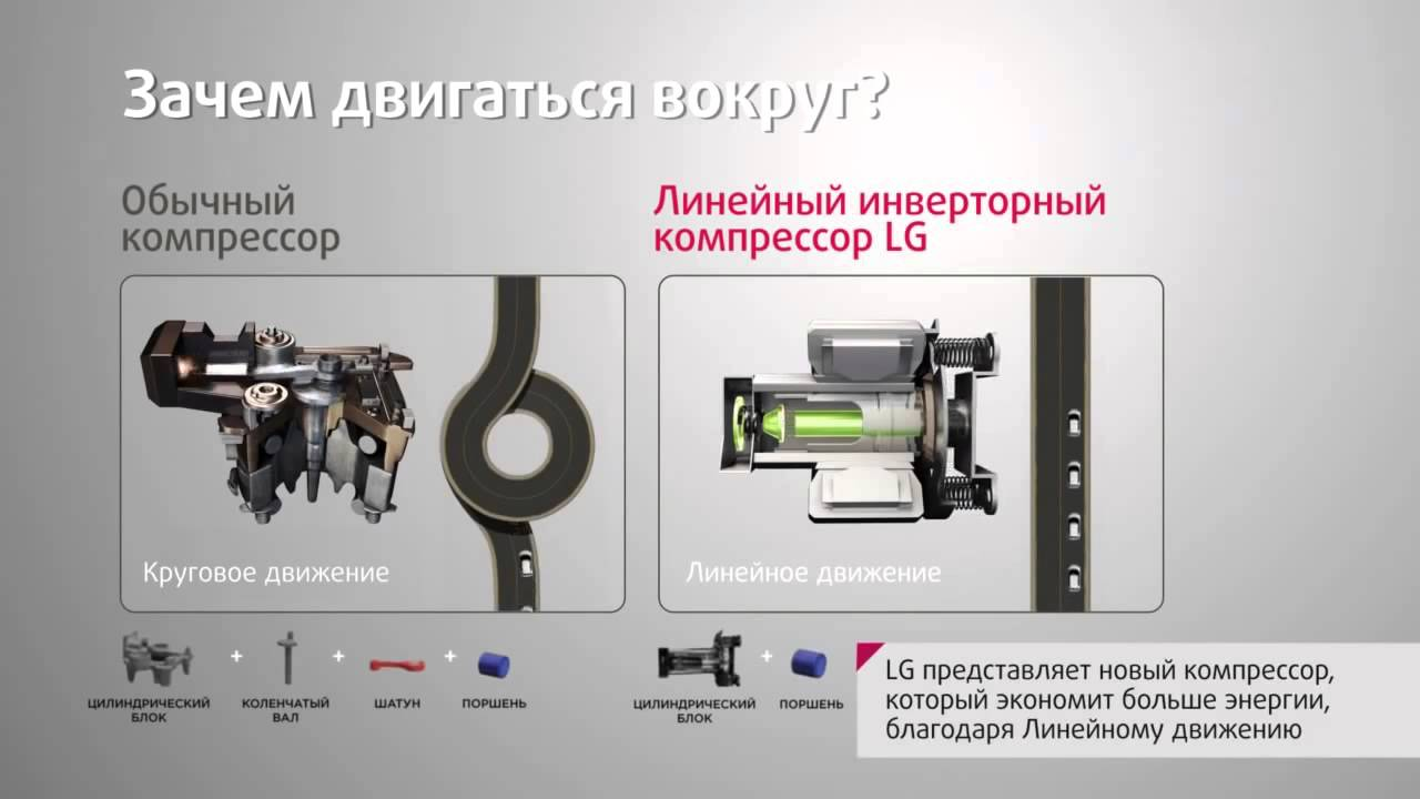 Инверторный компрессор в холодильнике - что это такое