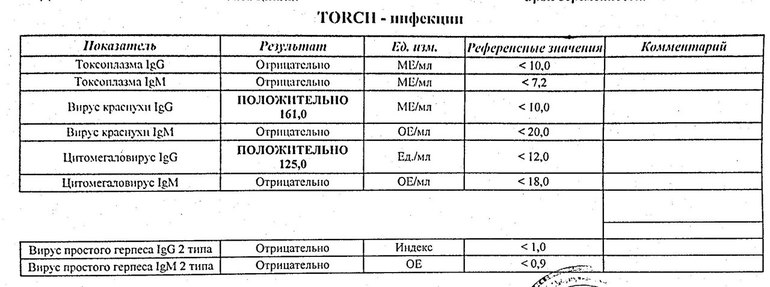 Анализ на торч-инфекции