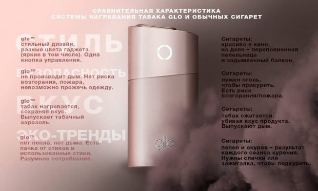 Обзор glo – устройства для нагревания табака