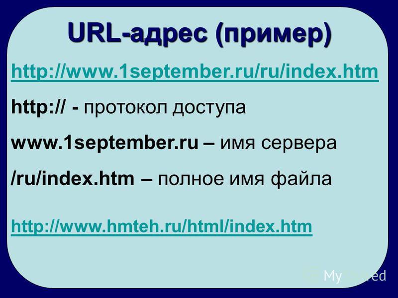 Url сайта это и как правильно составлять