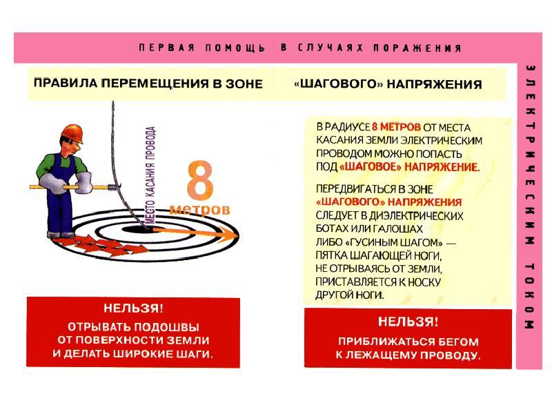 Шаговое напряжение — википедия с видео // wiki 2