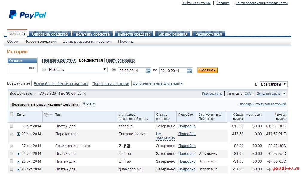 Paypal аккаунт — что это такое и как работает? как пользоваться в россии