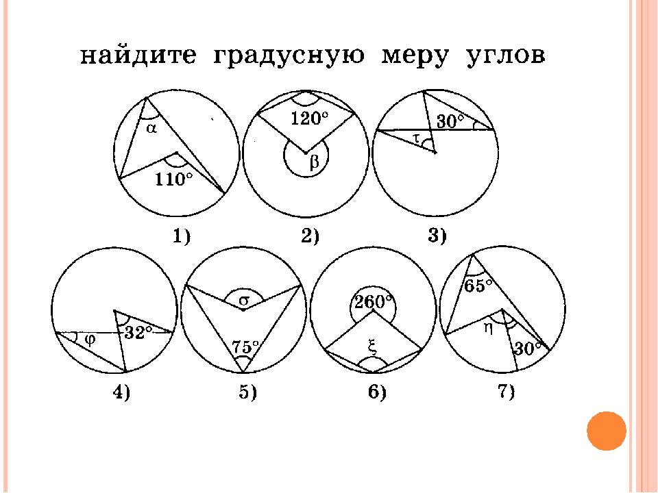 Вписанные и центральные углы. | подготовка к егэ по математике