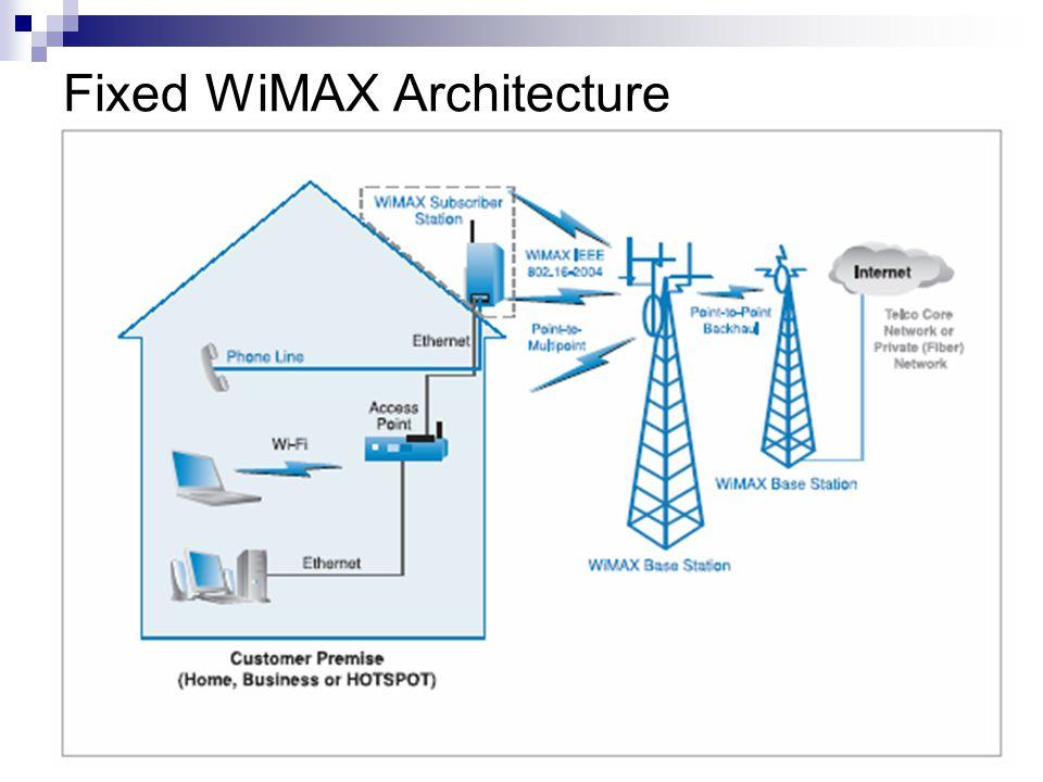 Что такое wimax – зачем и как используется технология