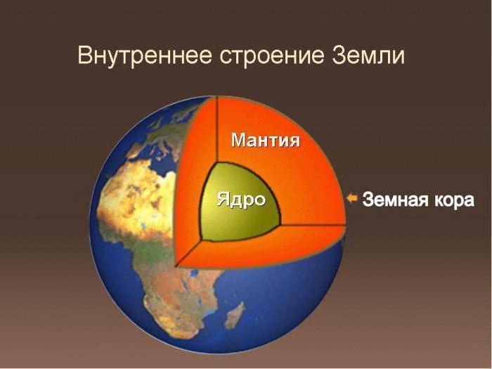 Структура, состав, слои, и границы мантии земли — природа мира