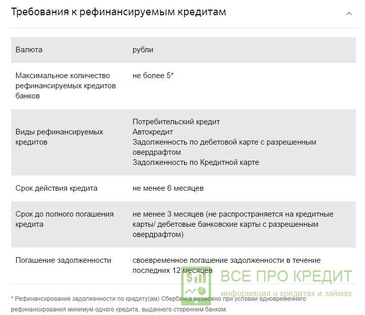 Кредит рефинансирование в сбербанке россии от 11.4 % | калькулятор кредита рефинансирование в сбербанке россии | банки.ру