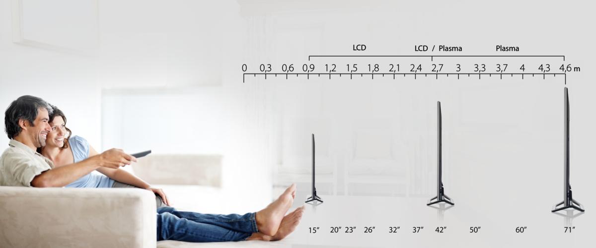 Диагональ телевизора в см и дюймах, таблица перевода сантиметров в дюймы популярных диагоналей
