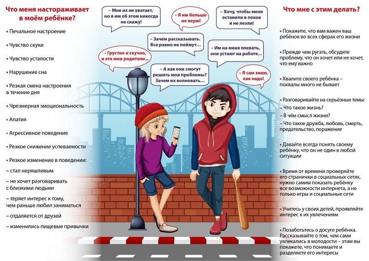 Сексуальное воспитание детей: методика и особенности воспитания, проблемы