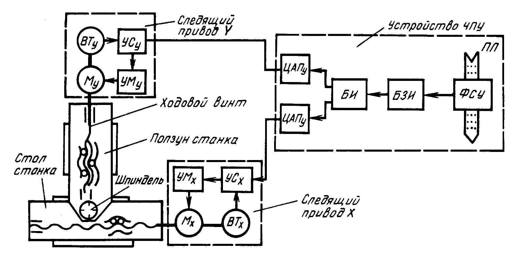 Листогибочный станок — разновидности, процесс изготовления, плюсы