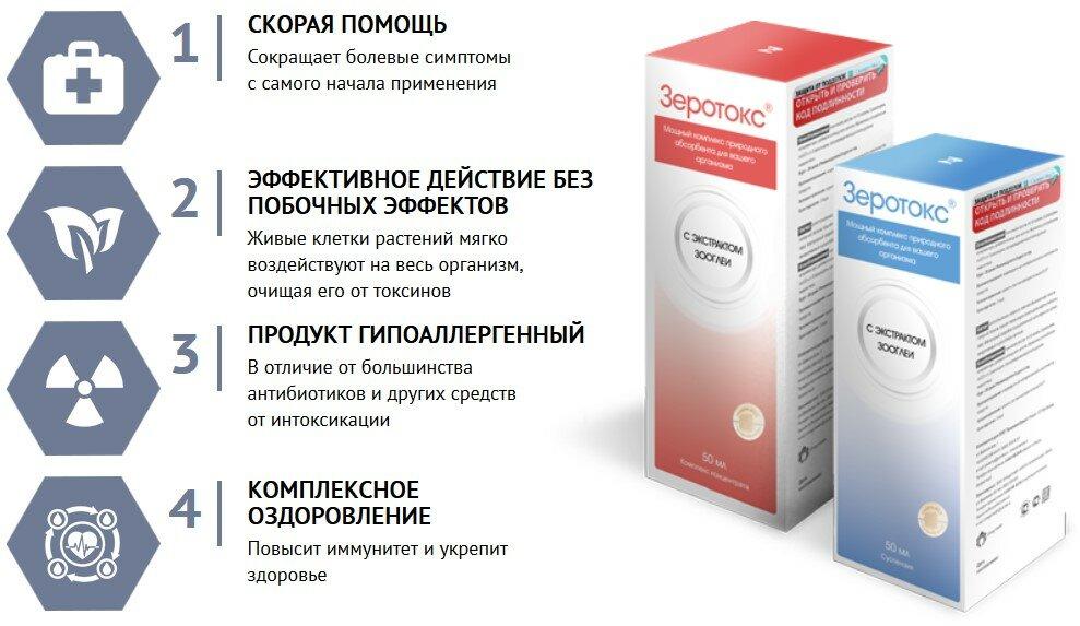 Бенфотиамин применение в медицине, инструкция, польза - мед-инфо