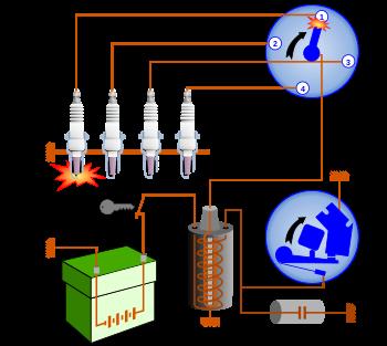 Что такое бесконтактная система зажигания