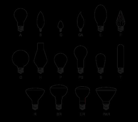 Лампа накаливания: использование, характеристика, виды