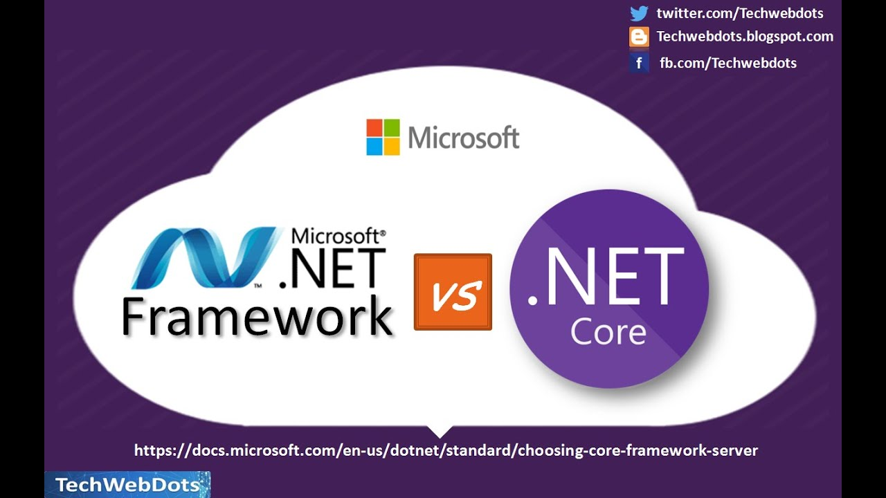 Начало работы с .net framework | microsoft docs