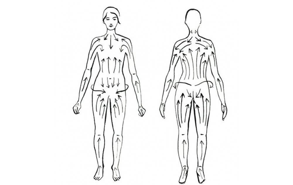 Лимфодренажный массаж: польза и вред, техника, видео, отзывы