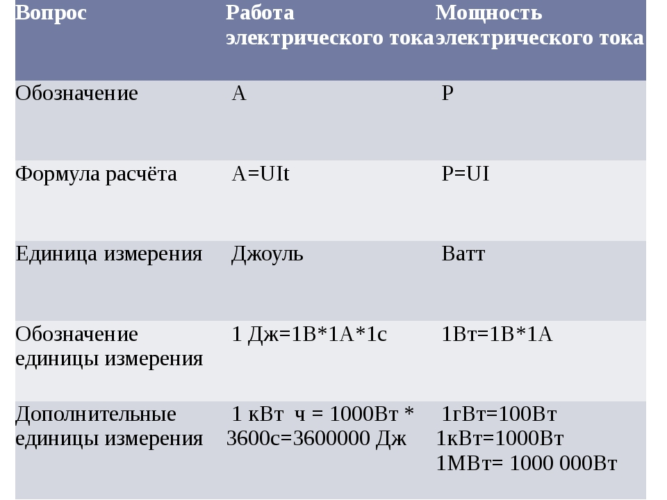 Фиксация ttl на android для обхода ограничений на раздачу интернета - linux admin blog