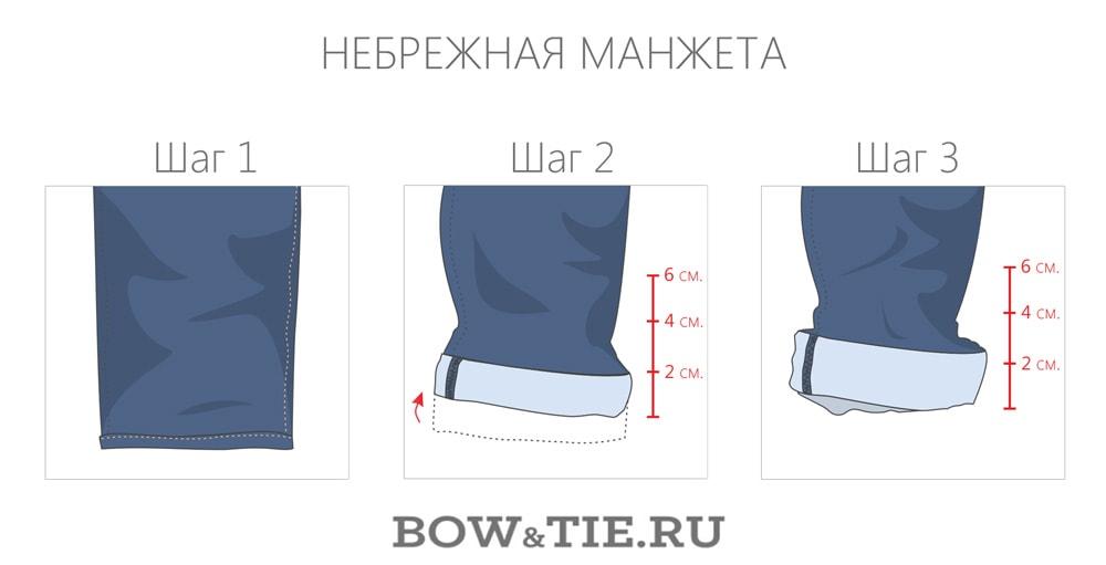 Как подворачивать рукава и штанины, чтобы выглядеть стильно