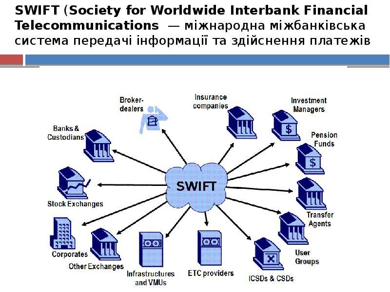 Swift — википедия с видео // wiki 2