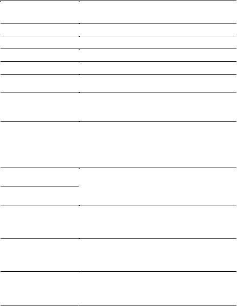 Почвенные профили: типы и описание