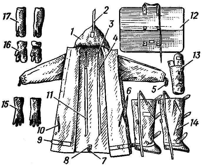 Что такое озк, расшифровка и порядок одевания защитного костюма