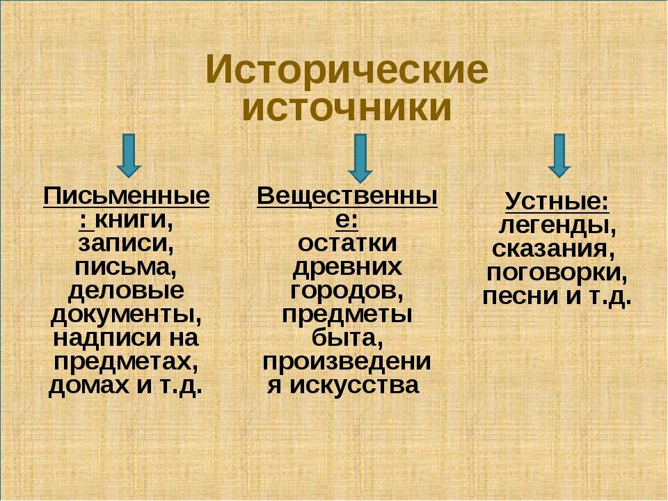 Глава1 исторический источник: определение понятия. источниковедение