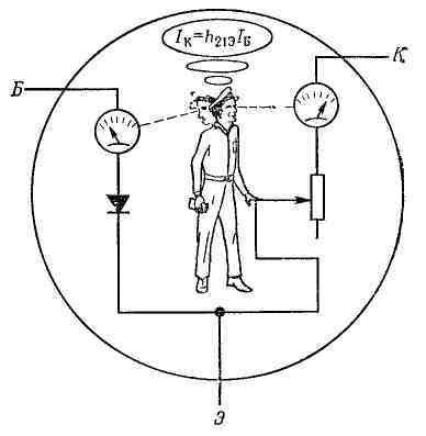 Биполярный транзистор: что это такое, как работает, схемы включения, режимы работы