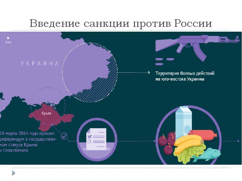 Что такое санкции простыми словами: виды и примеры санкций