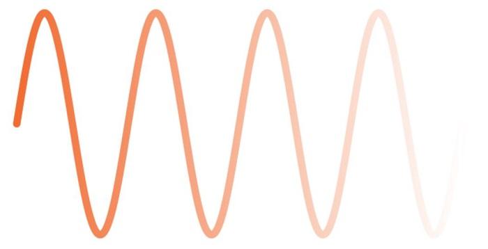 Что такое радиоволны?