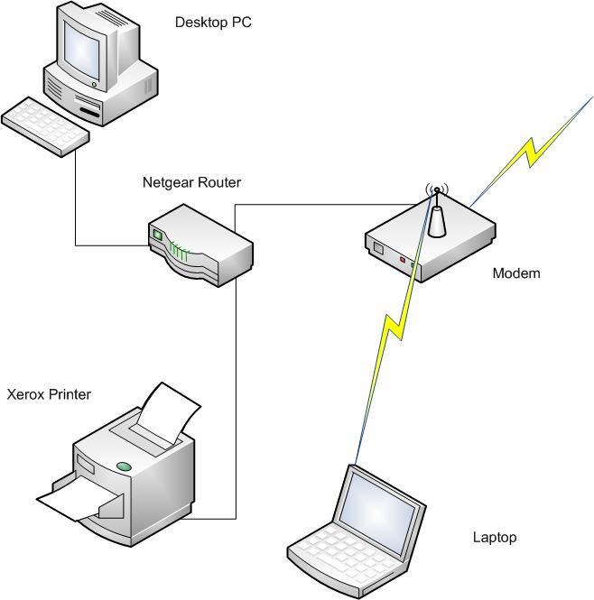 Слаботочные сети(скс, опс, скуд, соуэ, видеонаблюдение)   инженерные сети жизнеобеспечения зданий и сооружений: проектирование, монтаж, пусконаладка.