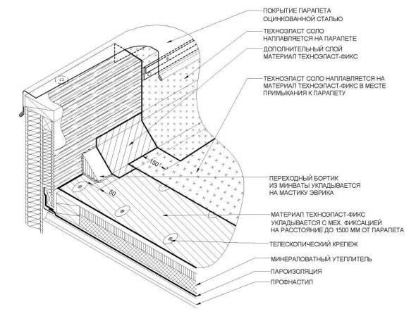 Как построить - что такое парапет и для чего он нужен