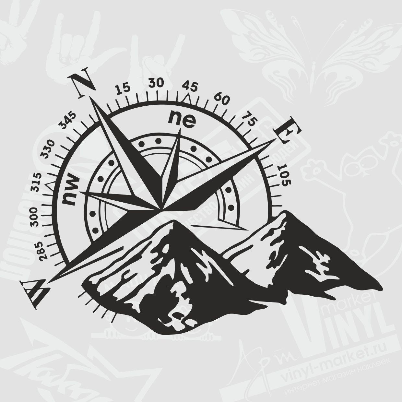 Компас — википедия. что такое компас