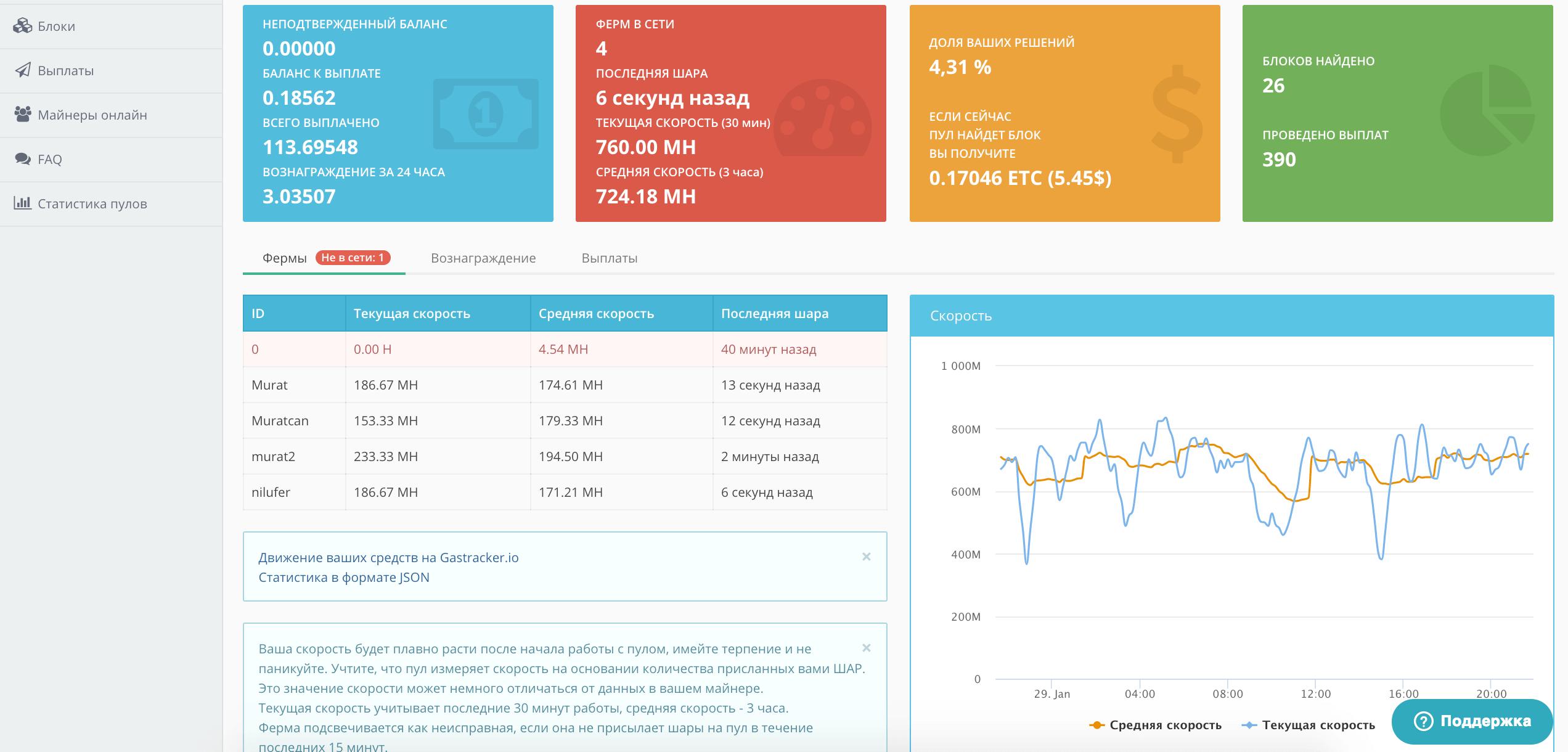 Как майнить aeternity? особенности криптовалюты, прибыльность добычи ae и настройки майнера - 2bitcoins.ru