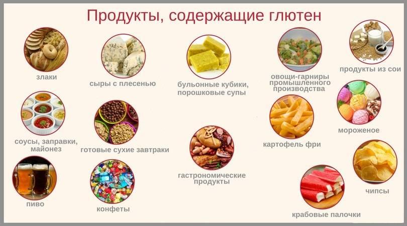 Глютен — что это? в каких продуктах содержится и в чем вред?