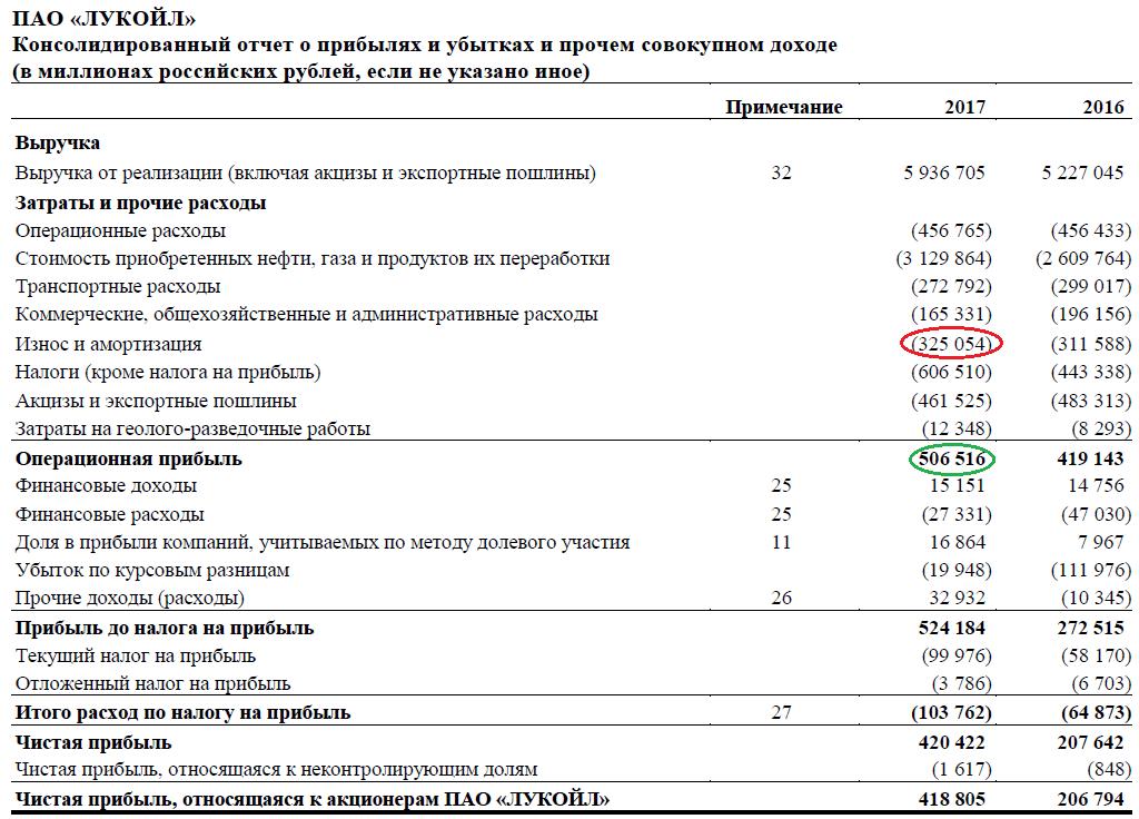 Значение слова «коэффициент» в 10 онлайн словарях даль, ожегов, ефремова и др. - glosum.ru