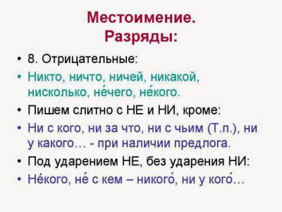 Отрицательные местоимения в русском языке