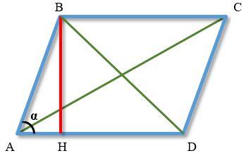 Подготовка школьников к егэ и огэ  (справочник по математике - планиметрия - параллелограммы)