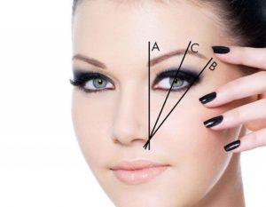 Вопрос: коррекция и окрашивание бровей: что такое «правильные брови», и каковы правила красивых бровей