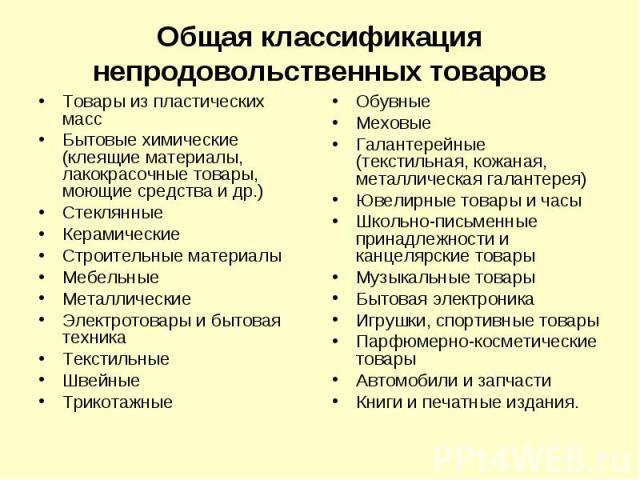 Правила торговли непродовольственными и продовольственными товарами :: businessman.ru